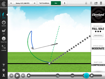 The Future of wedge fitting is here.